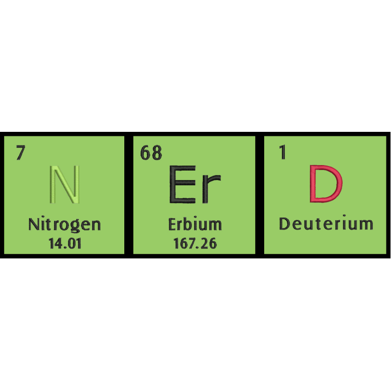 Periodic Table Extras