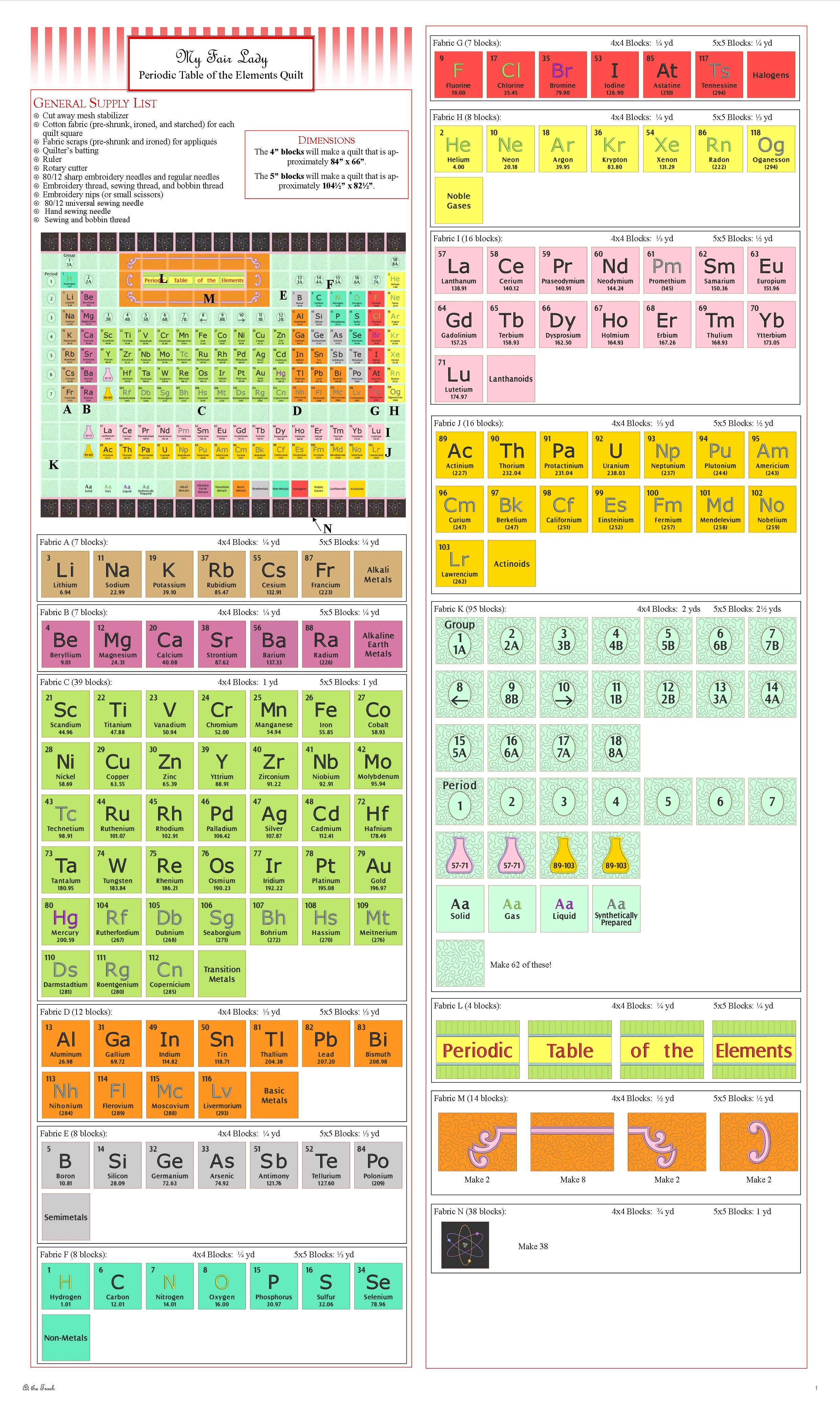 Periodic table of the elements quilt image gallery click on image to enlarge periodic table of the elements quilt urtaz Gallery
